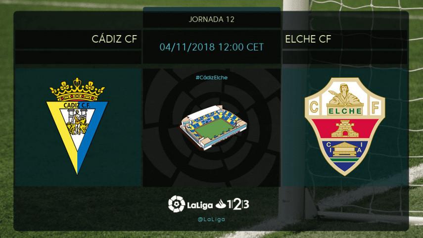 Definición de objetivos en Cádiz